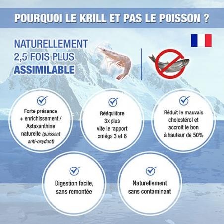 Solakrill est 2,5 fois plus assimilable que l'huile de poisson