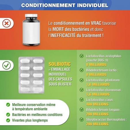 Solbiotic garantit 20 Mds CFU vivantes