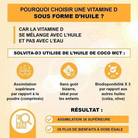 Solvita-D3 utilise de l'huile MCT 3 fois plus assimilable